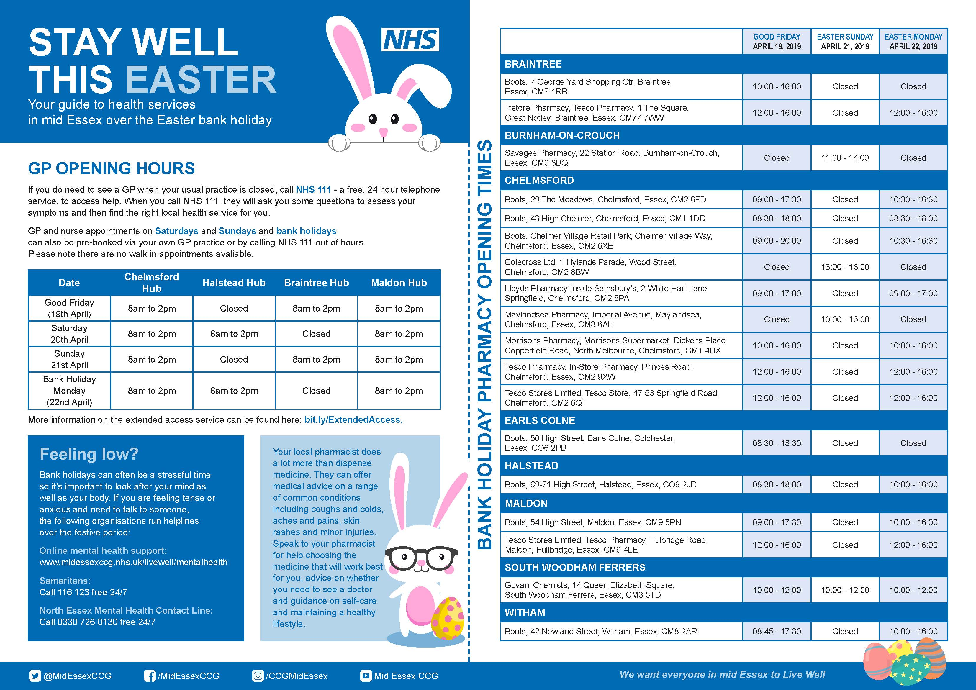 Your NHS services over Easter weekend 2019